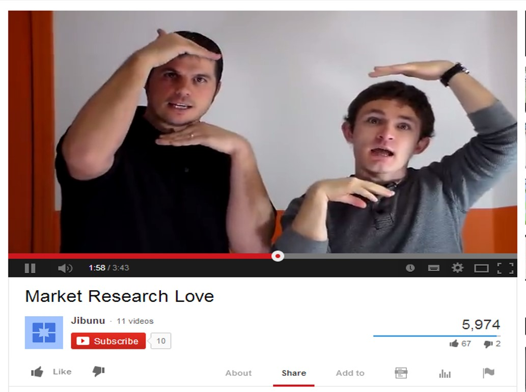 Market research youtube